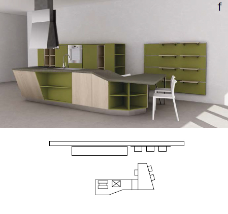 An island in the kitchen… with the new Asia by Gicinque!